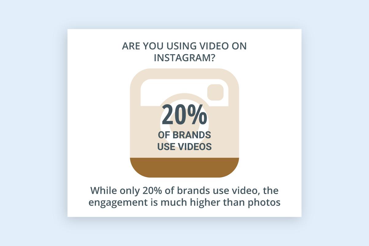 social media infographic - icon chart instagram