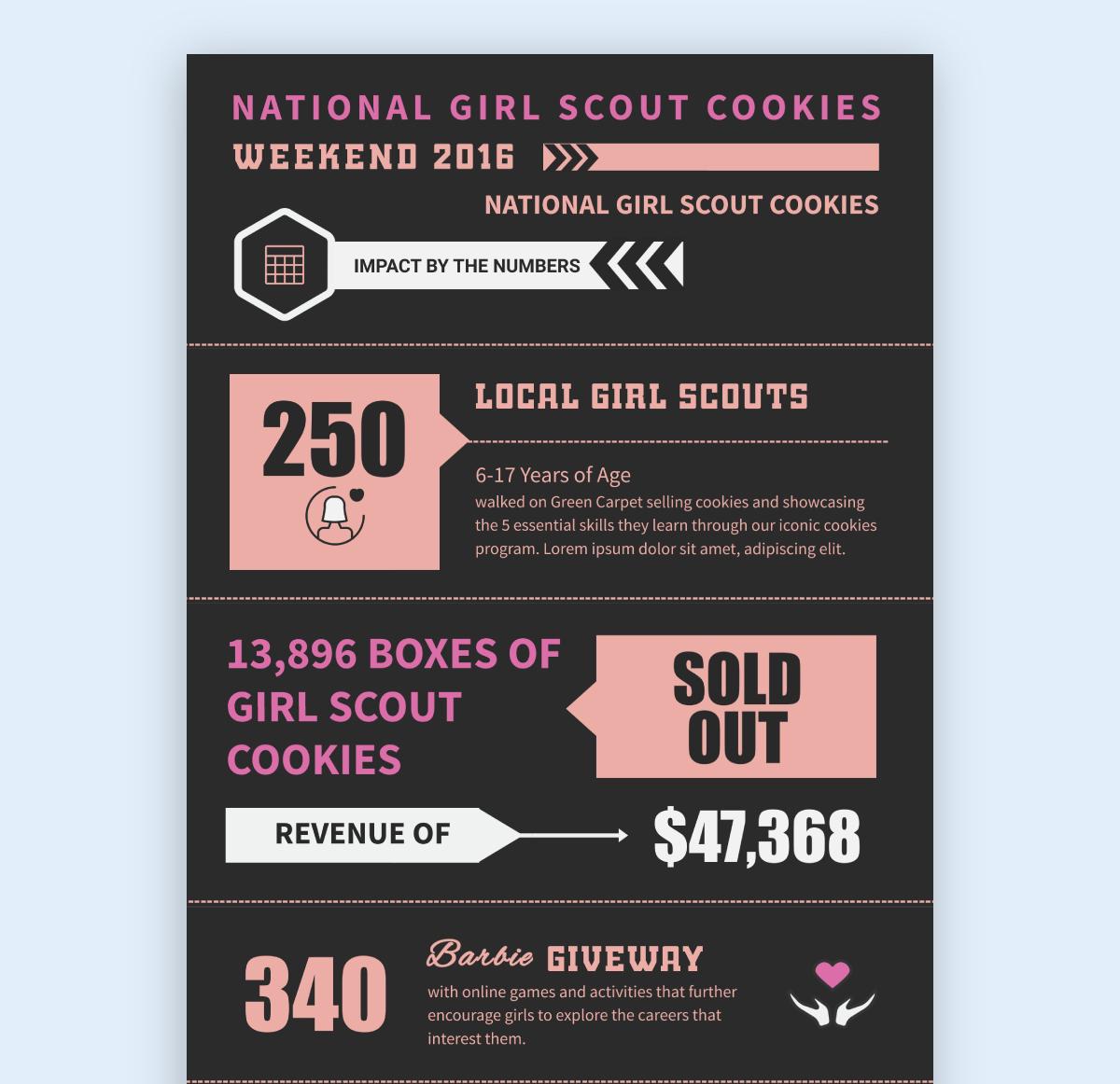 social media infographic - use large big fonts