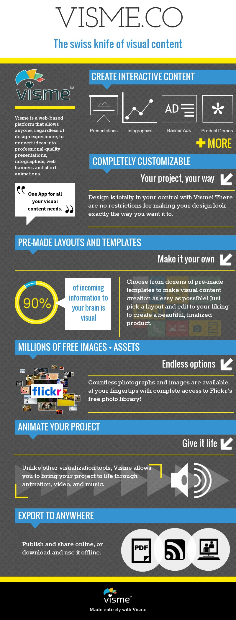 What-is-Visme-Infographic