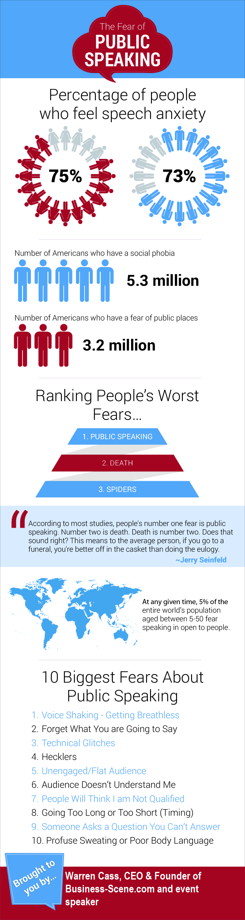 public-speaking-infographic