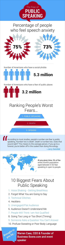 public-speaking-infographic