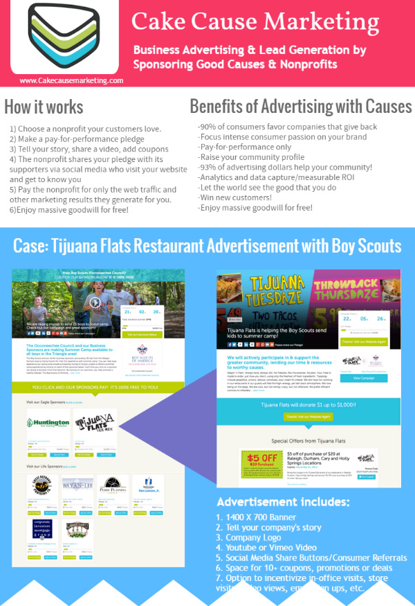 Cake Cause Marketing Infographic