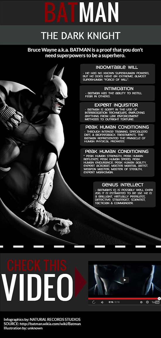 Batman The Dark Knight Infographic