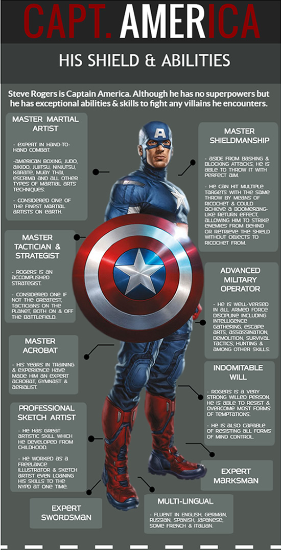 captain-america-shield-abilities