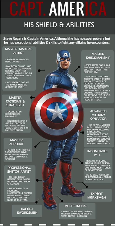 captain-america-shield-abilities