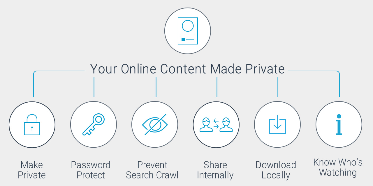 Content_Private.fw