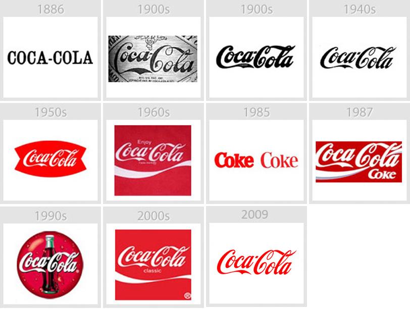 CocaCola-Logo-history