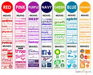 color psychology in marketing and brand identity: part 2 | visual