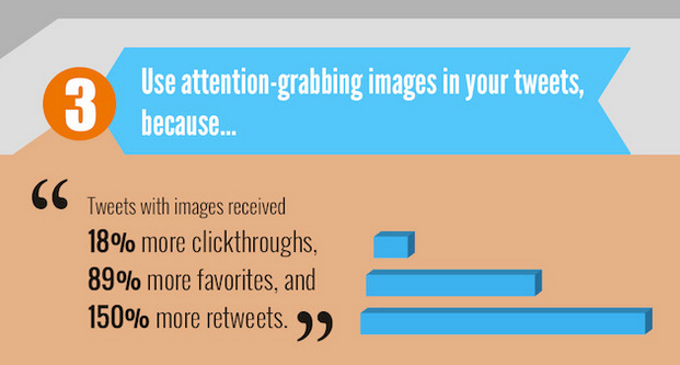 visual-tweets-infographic