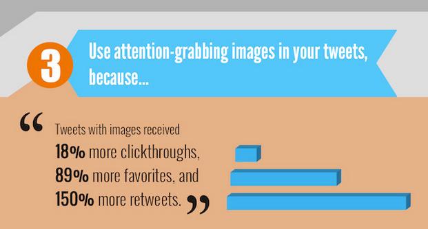 visual-tweets-infographic