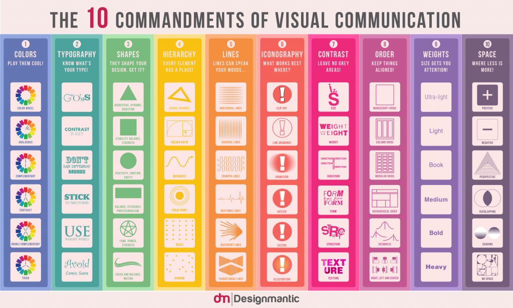 Visual-infography
