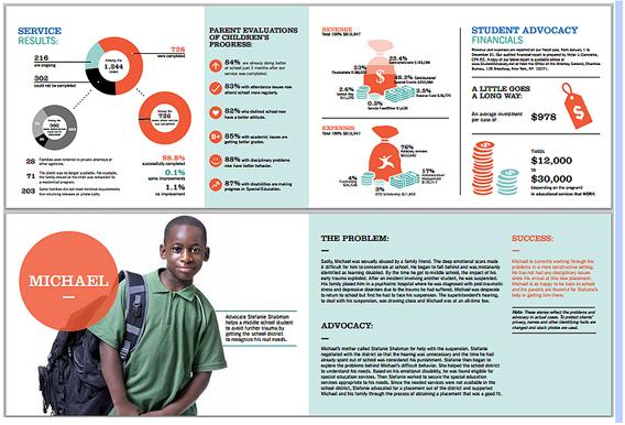 annual-report-student-advoc