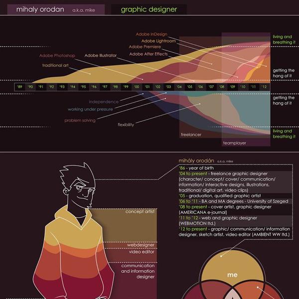 Infographic adobe premiere