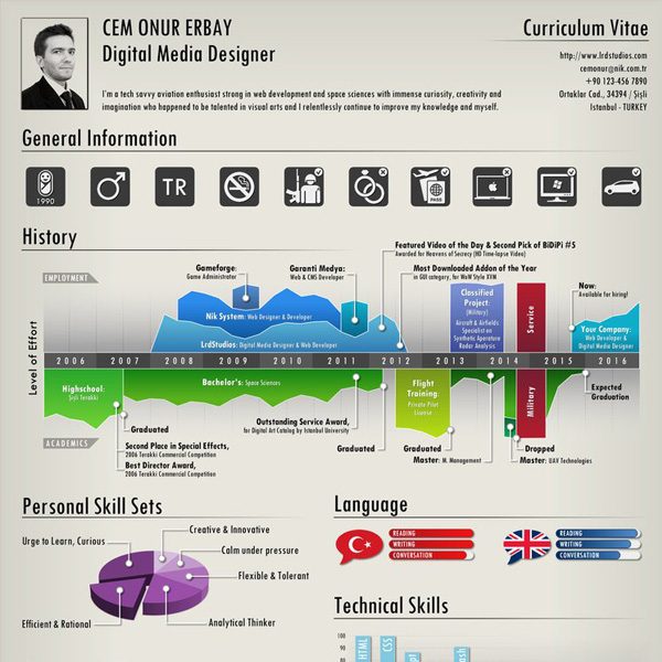 20 beautiful infographic resumes that will inspire you visual
