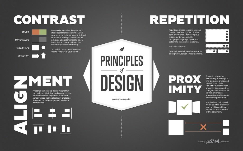 designprinciples