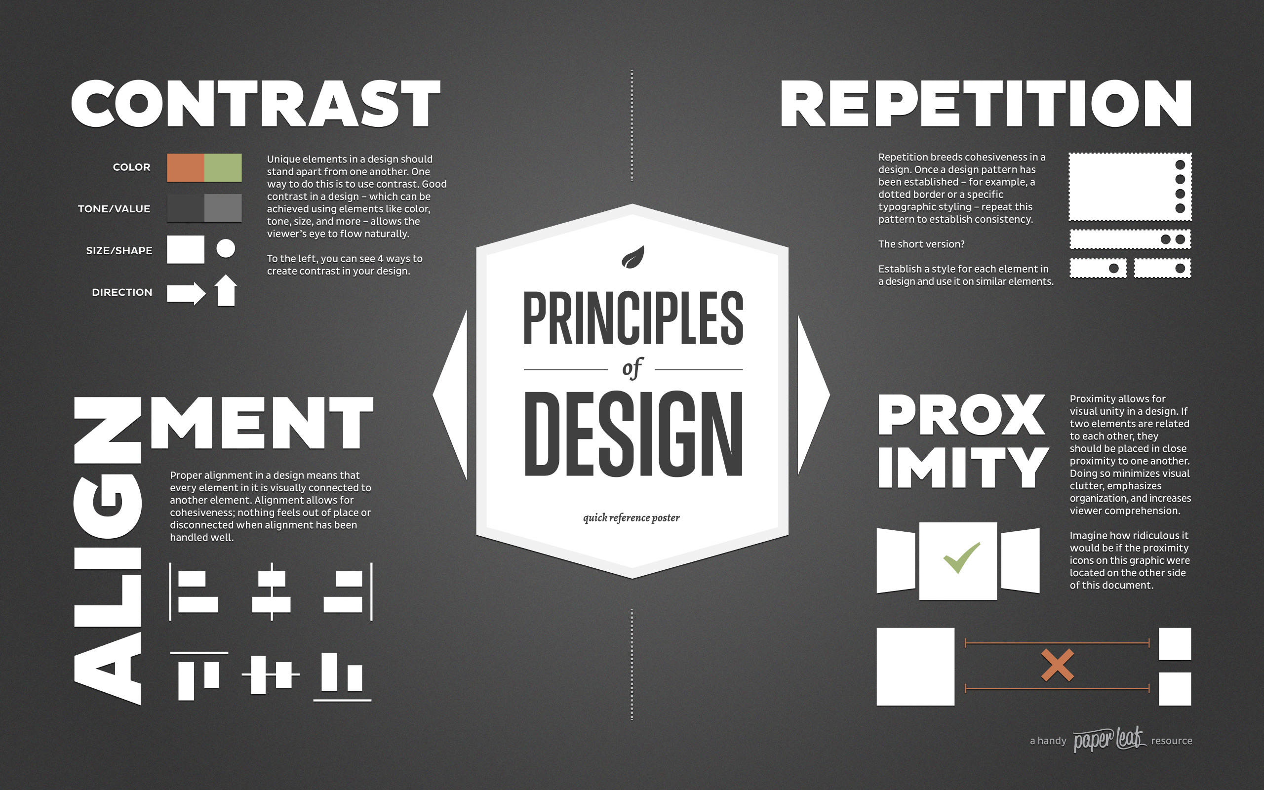 What Makes Good Design Basic Elements And Principles Visual Learning Center By Visme