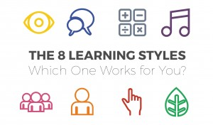 The 8 Learning Styles: Which One Works for You? | Visual ...