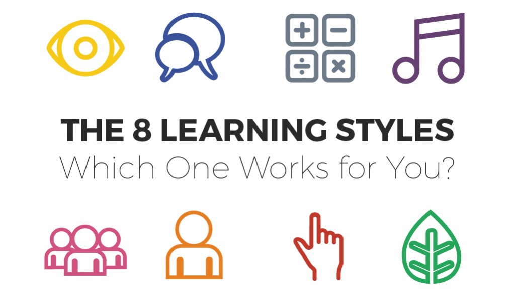 The 8 Learning Styles: Which One Works for You?
