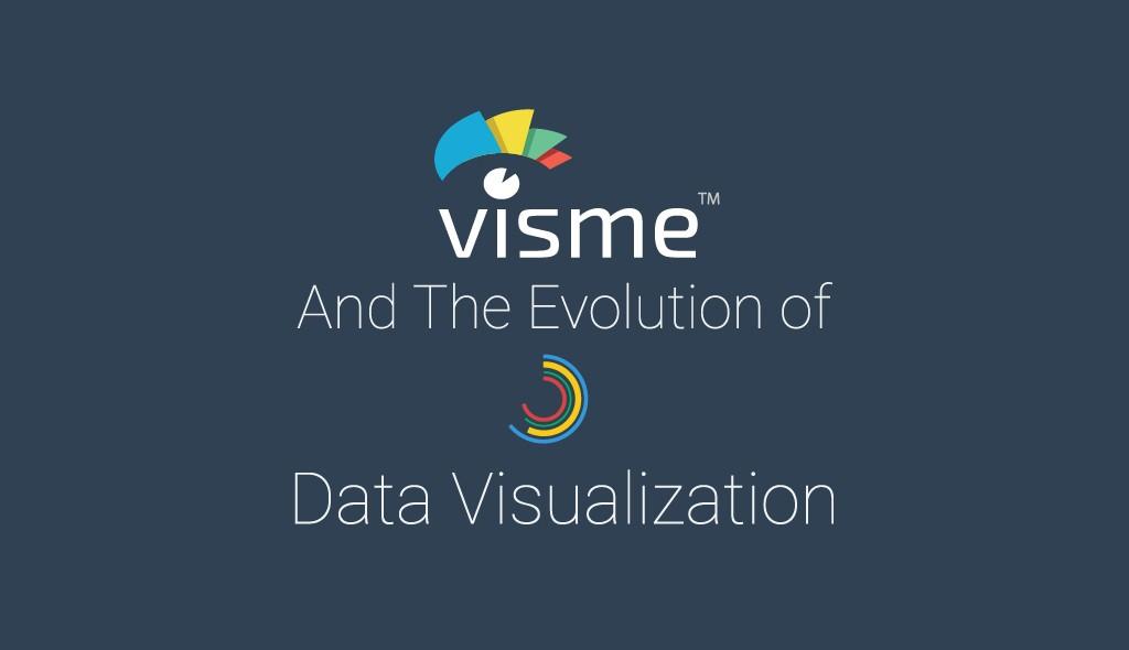 visme-data-visualization-evolution