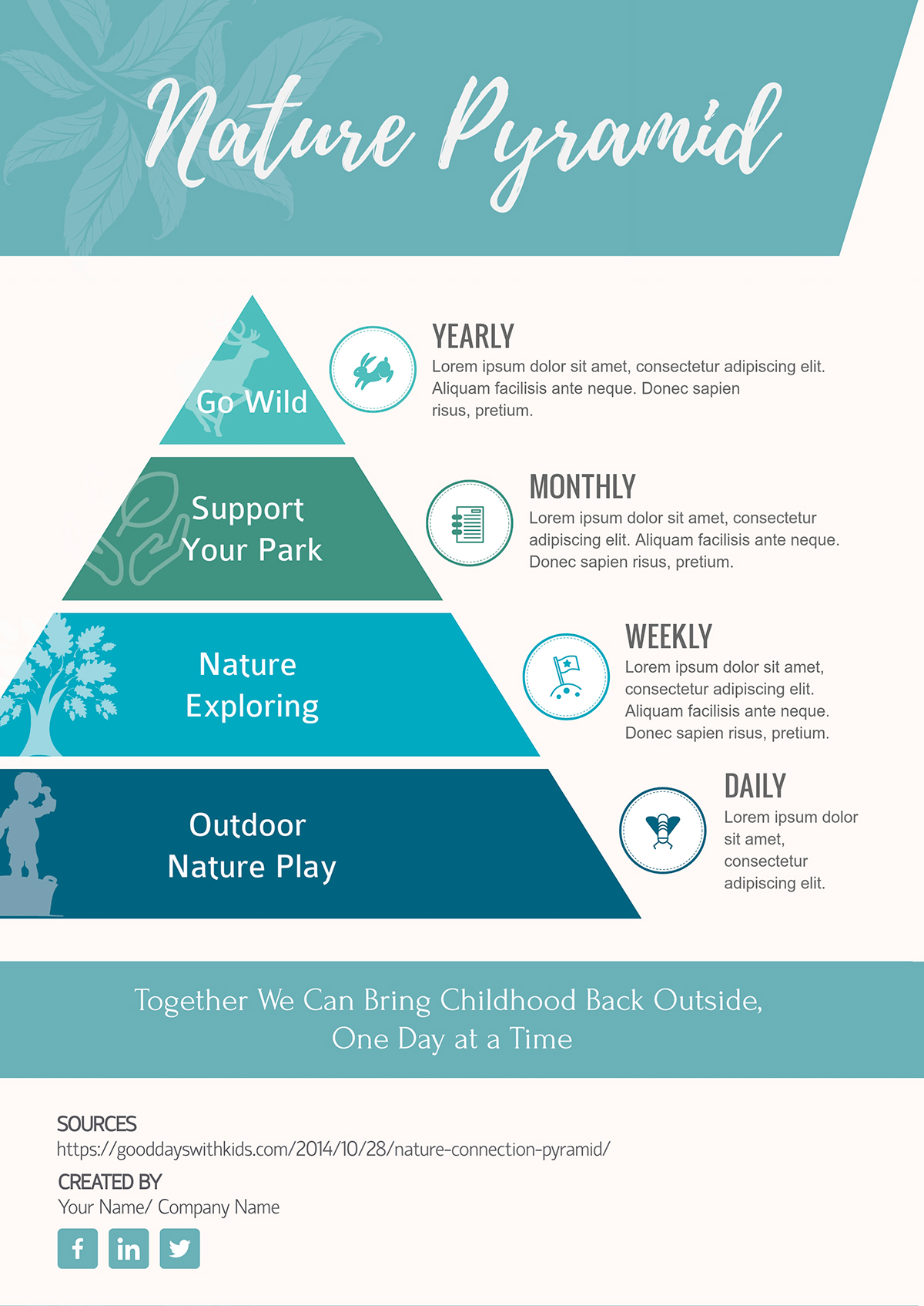 types of infographics - hierarchical