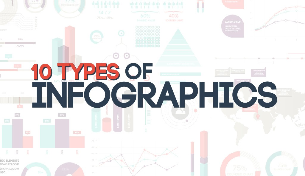 types-of-infographics