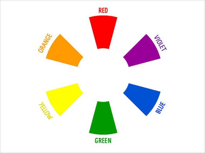 Perfect Color Combinations color theory for presentations: how to choose the perfect colors