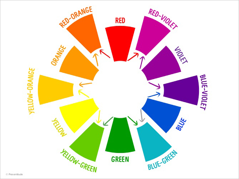 3 These 12 Colors Compose The Complete Color Wheel