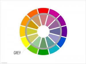 Color theory for presentations how to choose the perfect colors for color theory for presentations how to choose the perfect colors for your designs visual learning center by visme ccuart Gallery