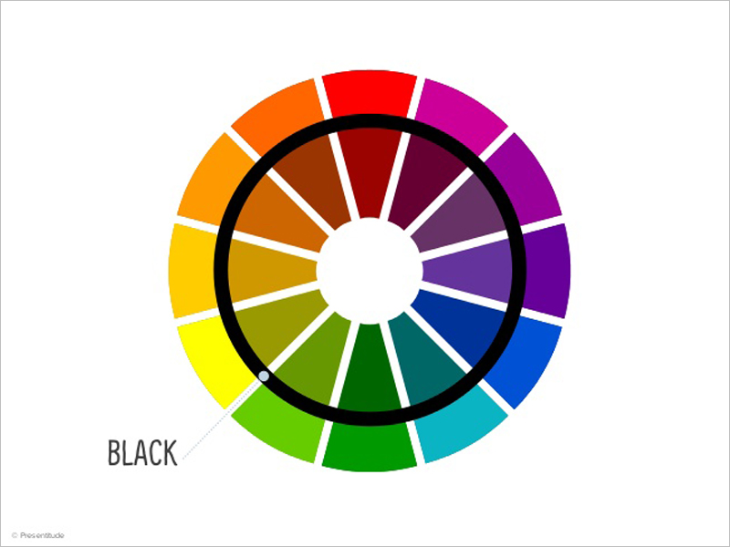 At This Point You Might Be Asking Yourself Why Arent Black And White On The Color Wheel Uncomplicated Answer Is That Absence Of