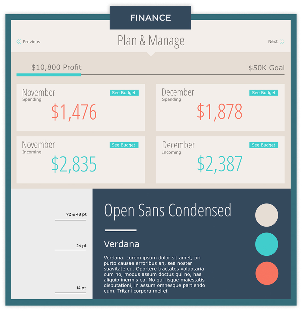 Finance infographic showcasing monthly profits using fonts Open Sans Condensed and Verdana.