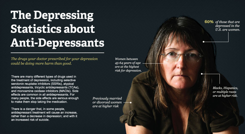 the-depressing-statistics-about-antidepressants_50290b6b252c0_w1500