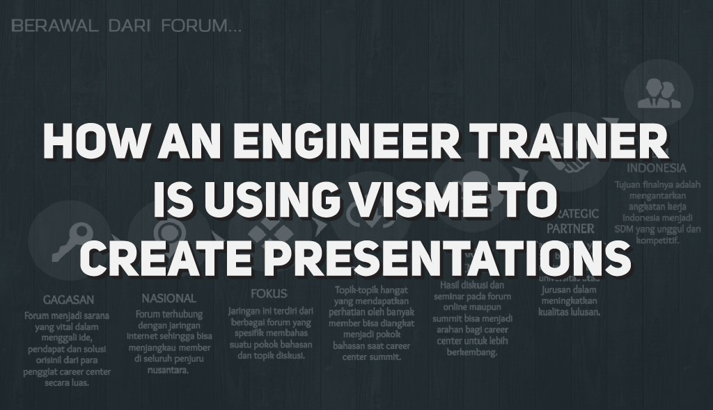 using visme to create presenations