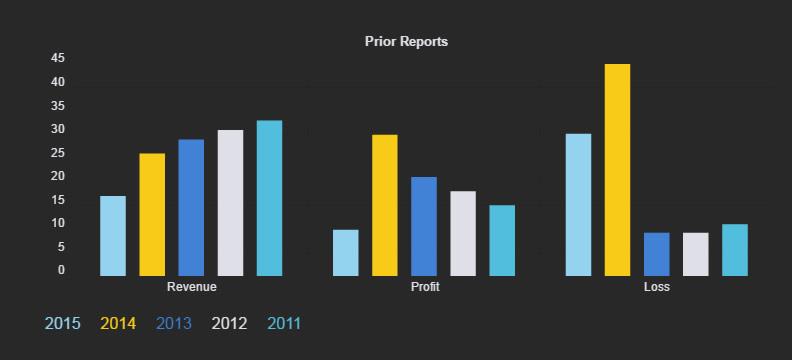 chart-series