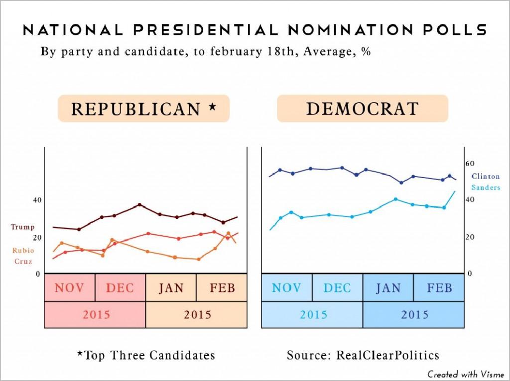 interesting data visualizations