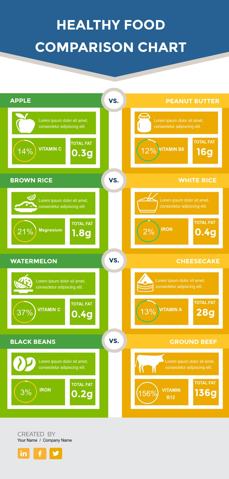 infographic design visme introduces 20 new comparison infographic