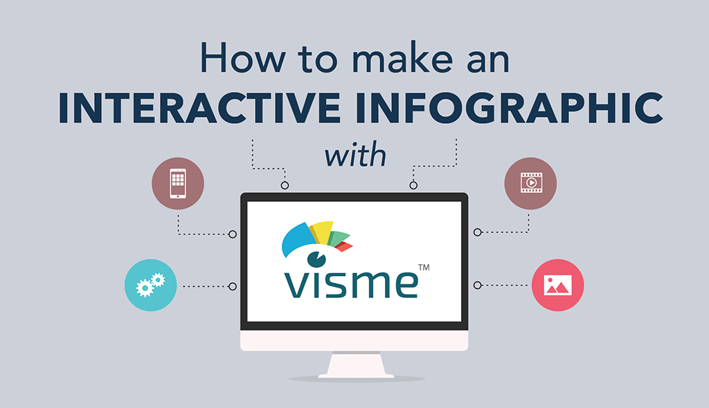 How to Make an Interactive Annual Report With Visme ...