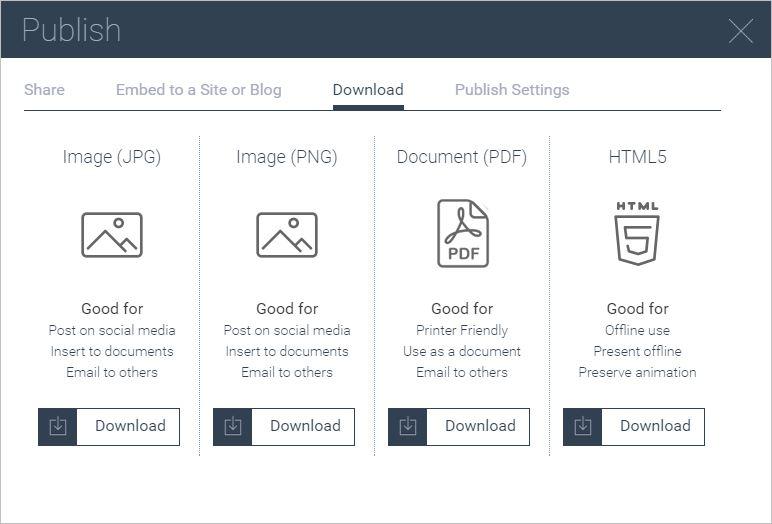 publish new