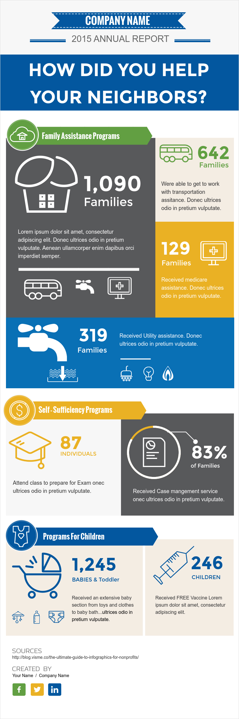 visme introduces new infographic templates for non