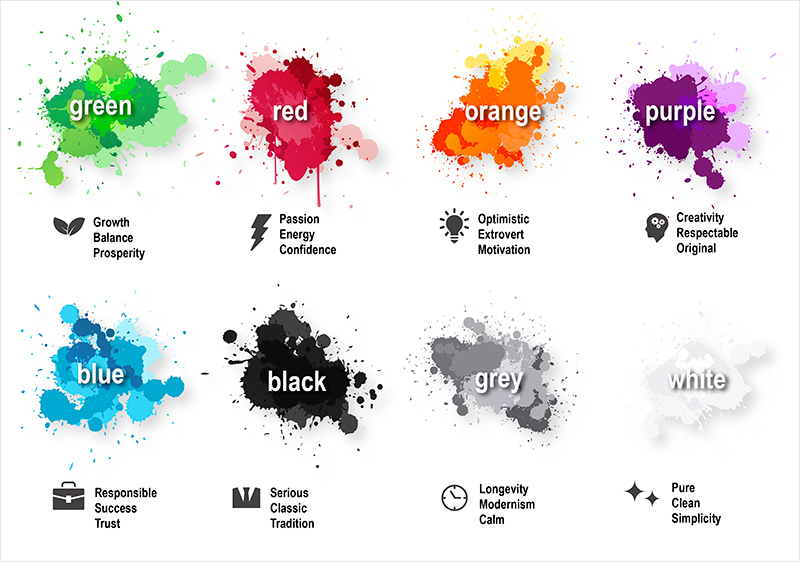How to evoke the right emotions with strategic color - Colors effect on mood ...