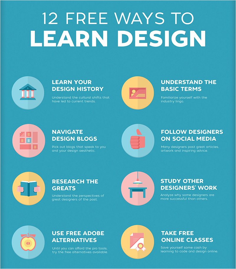 FreeWaysToLearnDesign