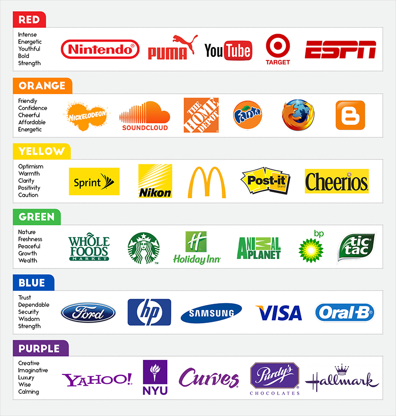 The Evolution Of Logos In Marketing Where Did It All Begin