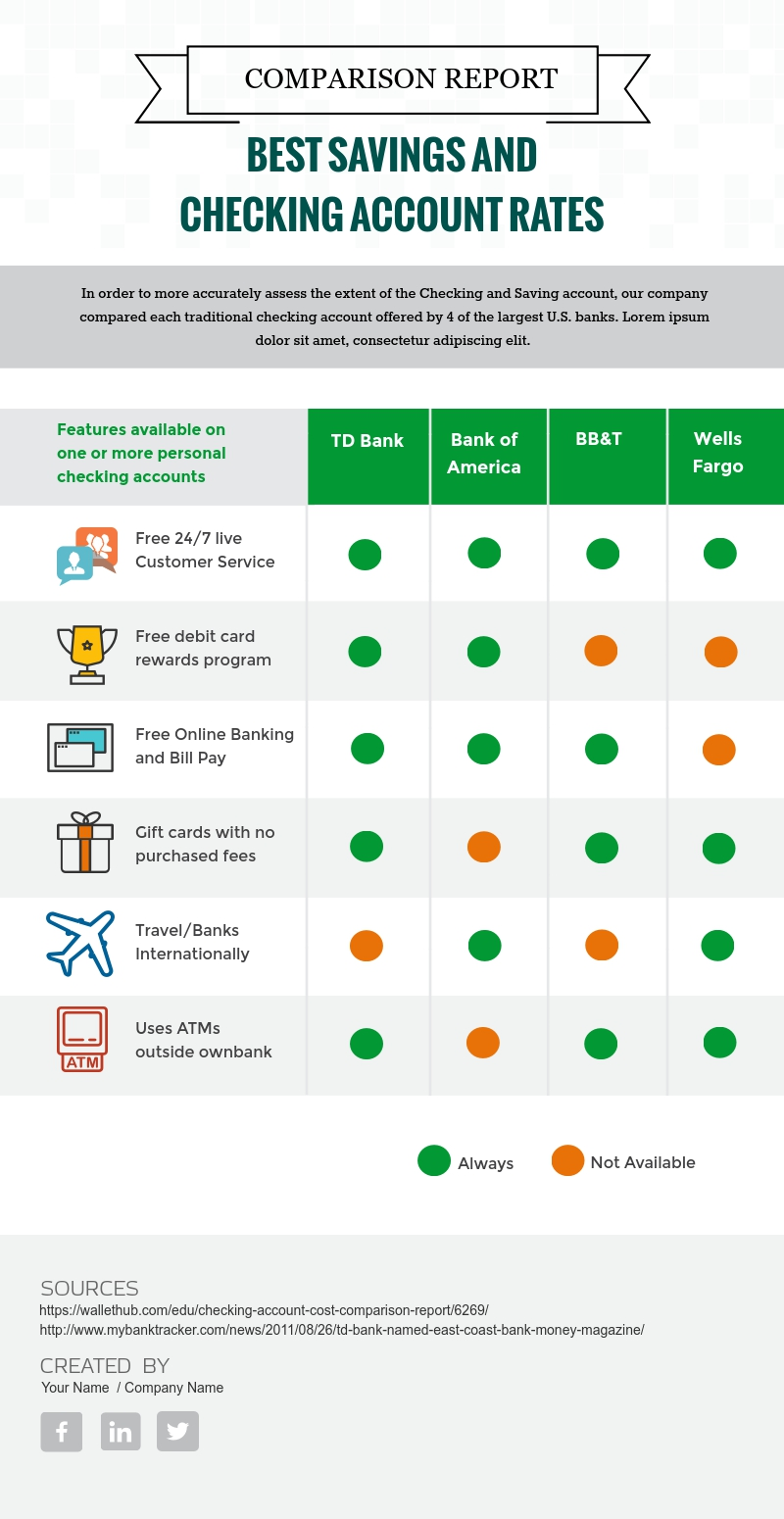 software vendor comparison template - how to create tables in visme visual learning center by
