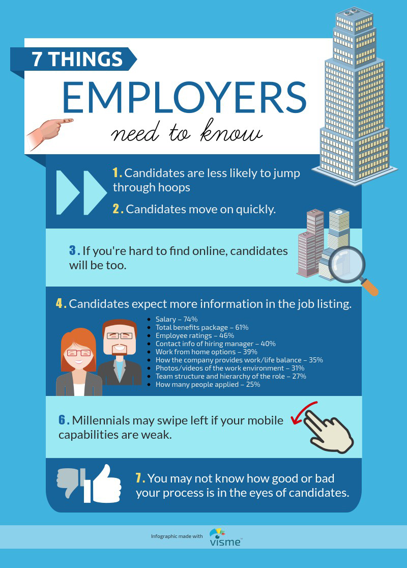 7 things employers need to know