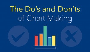 The Do S And Don Ts Of Chart Making Visual Learning