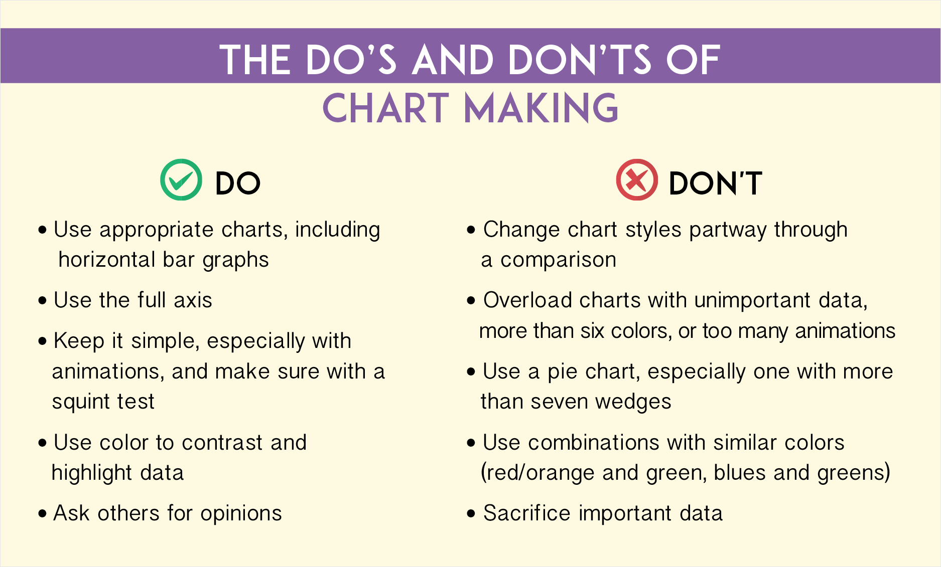The dos and donts of chart making visual learning center by visme dodonts1 nvjuhfo Images