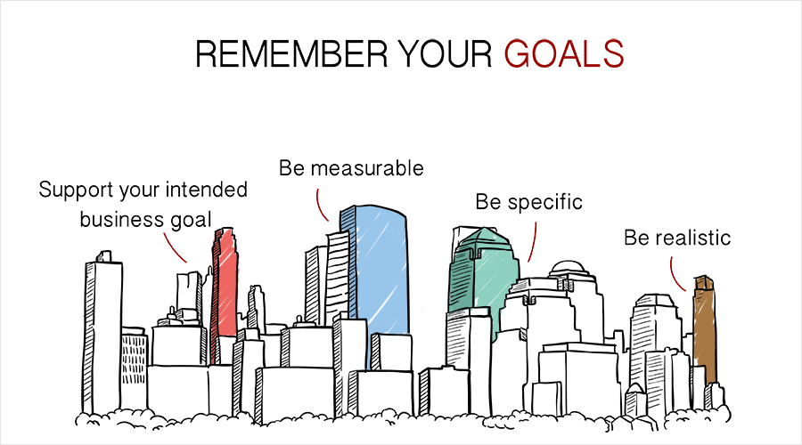 marketing strategy marathon remember your goals