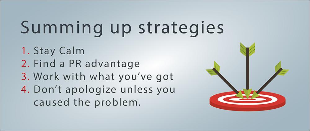 strategies for handling interruptions during presentations