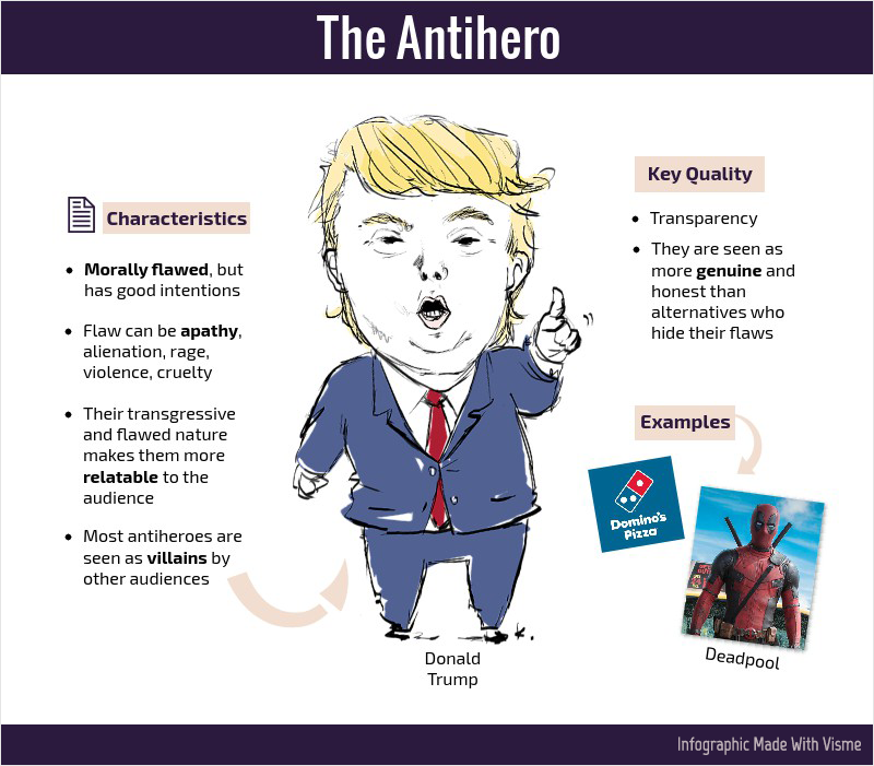 the antihero brand hero archetype