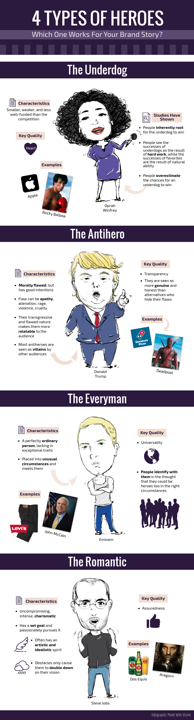 brand_hero_archetypes_infographic