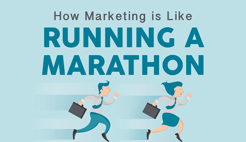 marketing strategy marathon